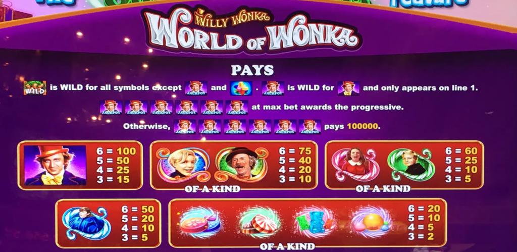 world of wonka slot gameplay
